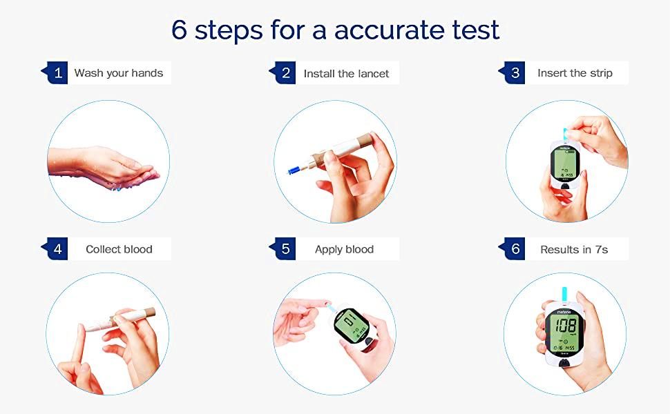 Blood sugar testing method